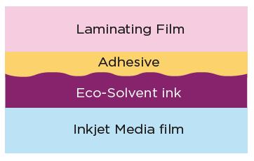 Cut excess film